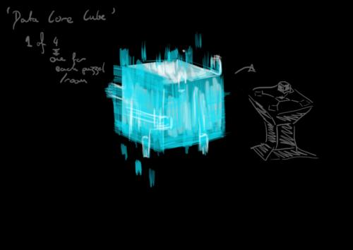 Data Core Cube